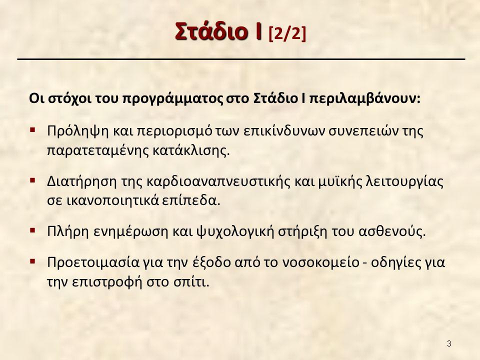 Εντατική Μονάδα [1/5]